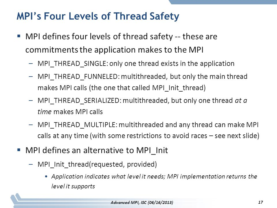 MPI's Four Levels of Thread Safety
