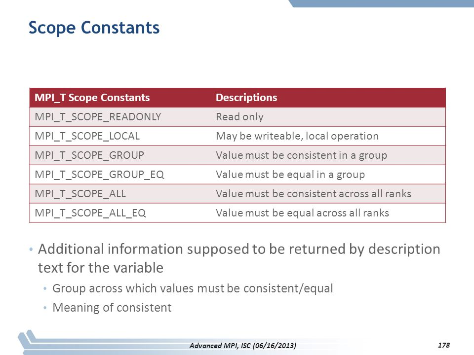 Scope Constants MPI_T Scope Constants. Descriptions. MPI_T_SCOPE_READONLY. Read only. MPI_T_SCOPE_LOCAL.