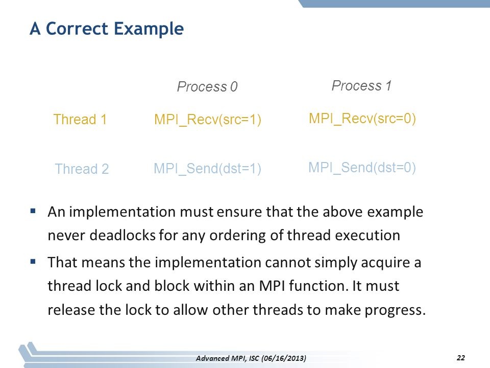 A Correct Example Process 0. MPI_Recv(src=1) MPI_Send(dst=1) Process 1. MPI_Recv(src=0) MPI_Send(dst=0)