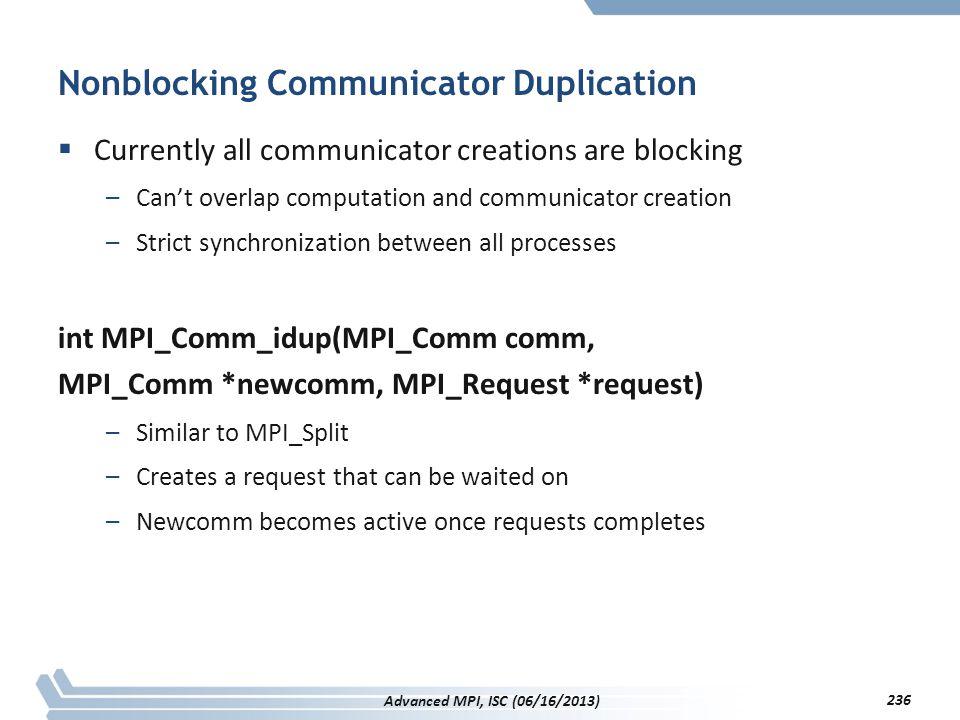Nonblocking Communicator Duplication
