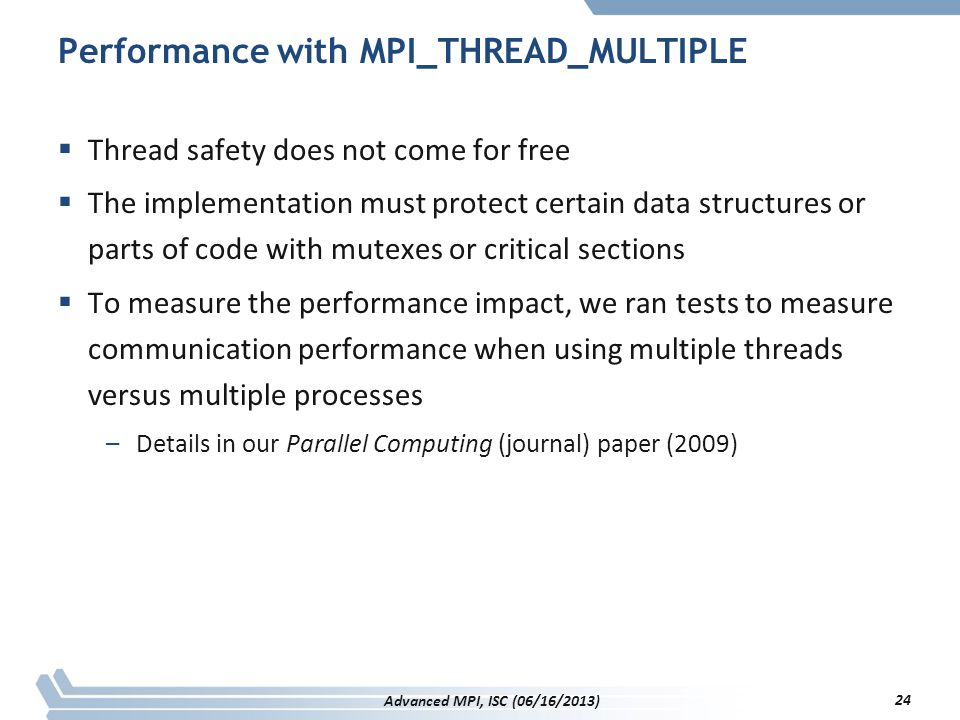 Performance with MPI_THREAD_MULTIPLE