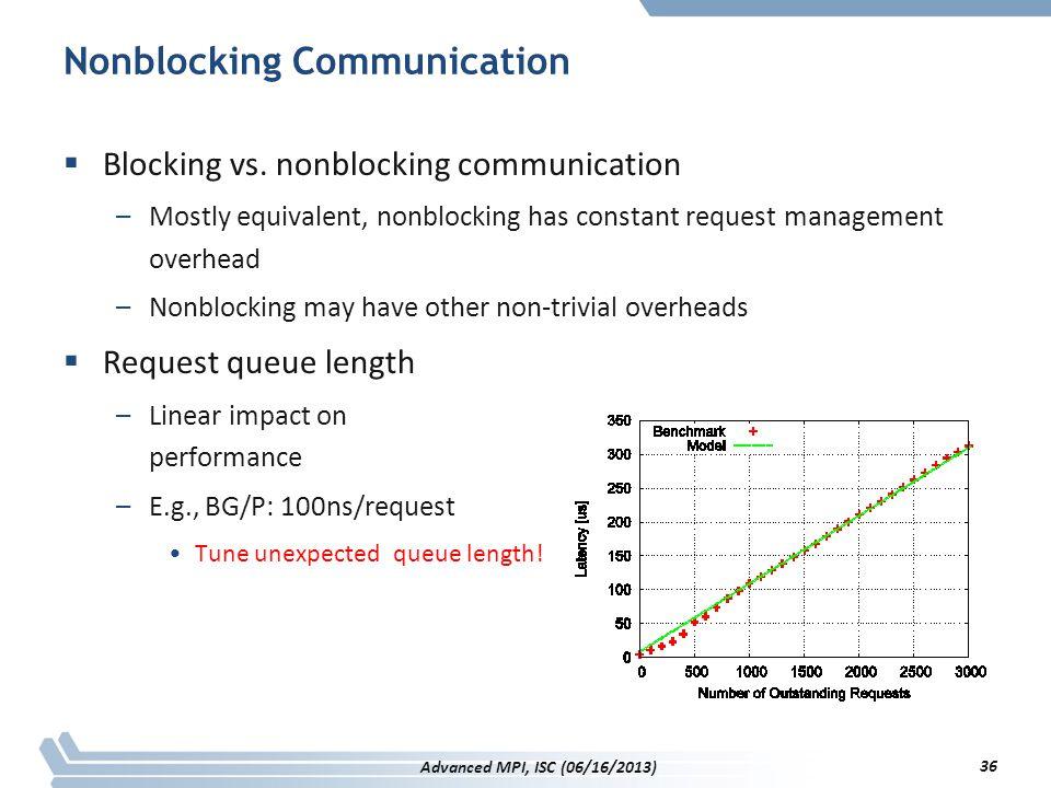 Nonblocking Communication