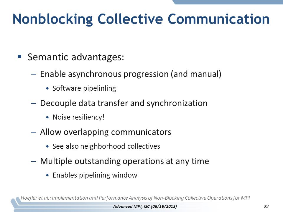 Nonblocking Collective Communication