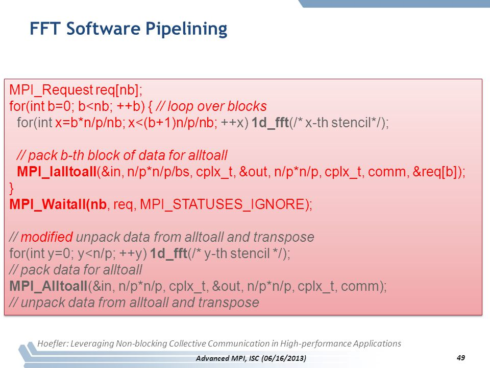 FFT Software Pipelining