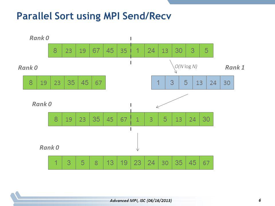 Parallel Sort using MPI Send/Recv