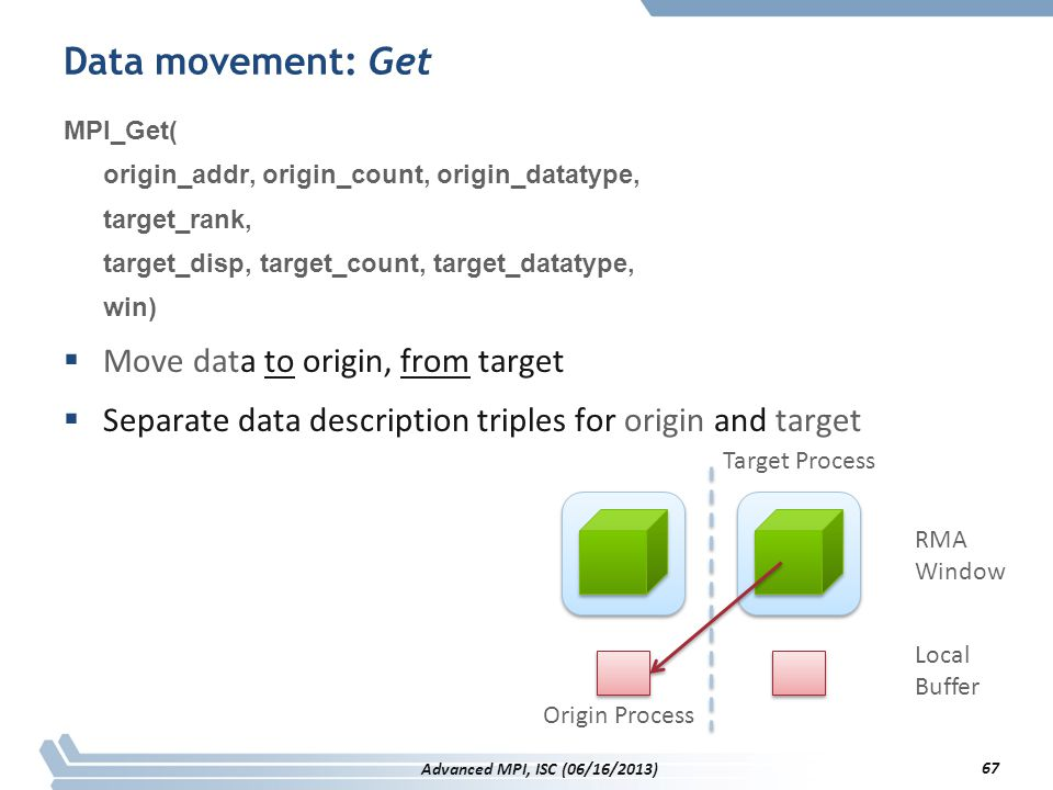 Data movement: Get Move data to origin, from target