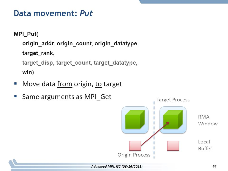 Data movement: Put Move data from origin, to target