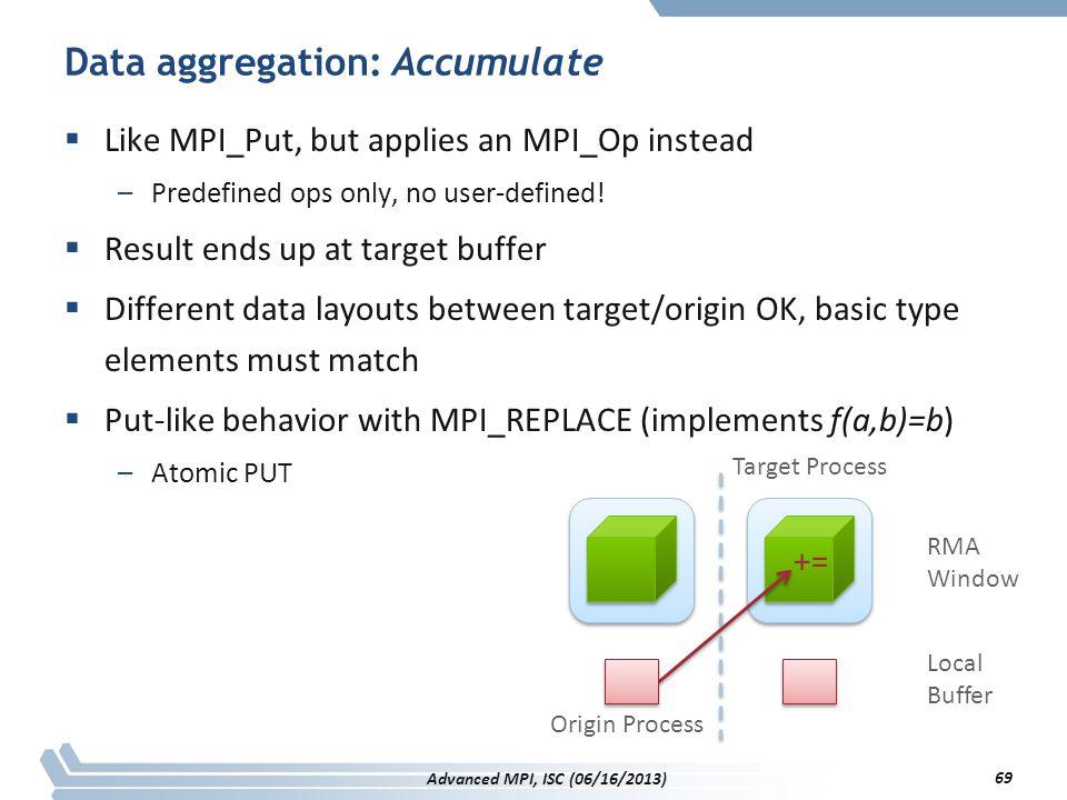 Data aggregation: Accumulate