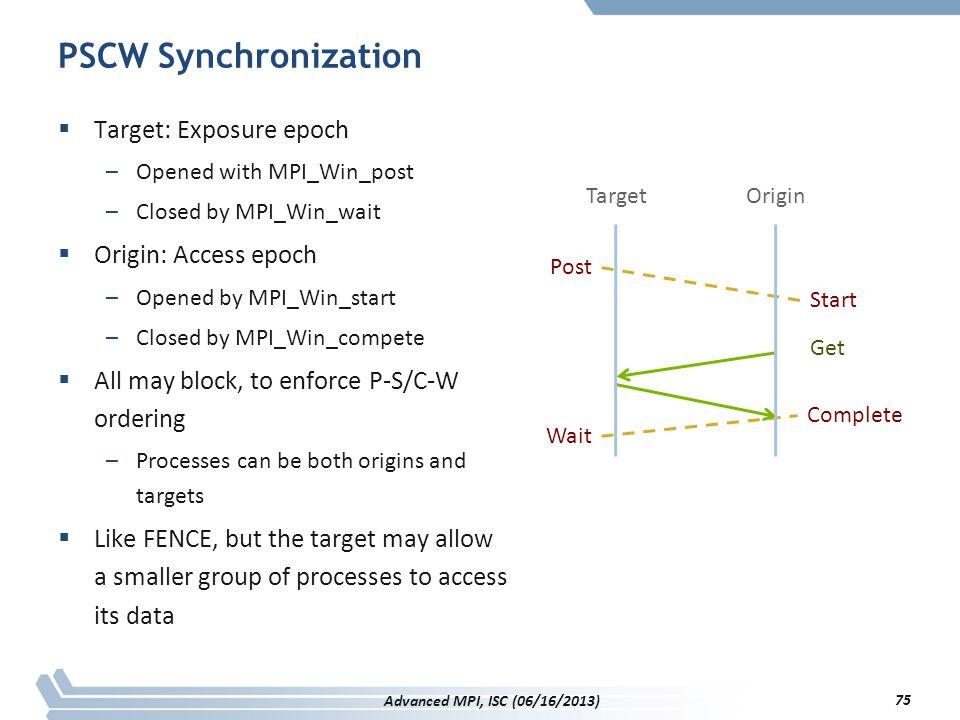 PSCW Synchronization Target: Exposure epoch Origin: Access epoch
