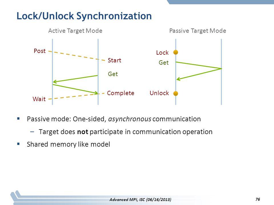 Lock/Unlock Synchronization
