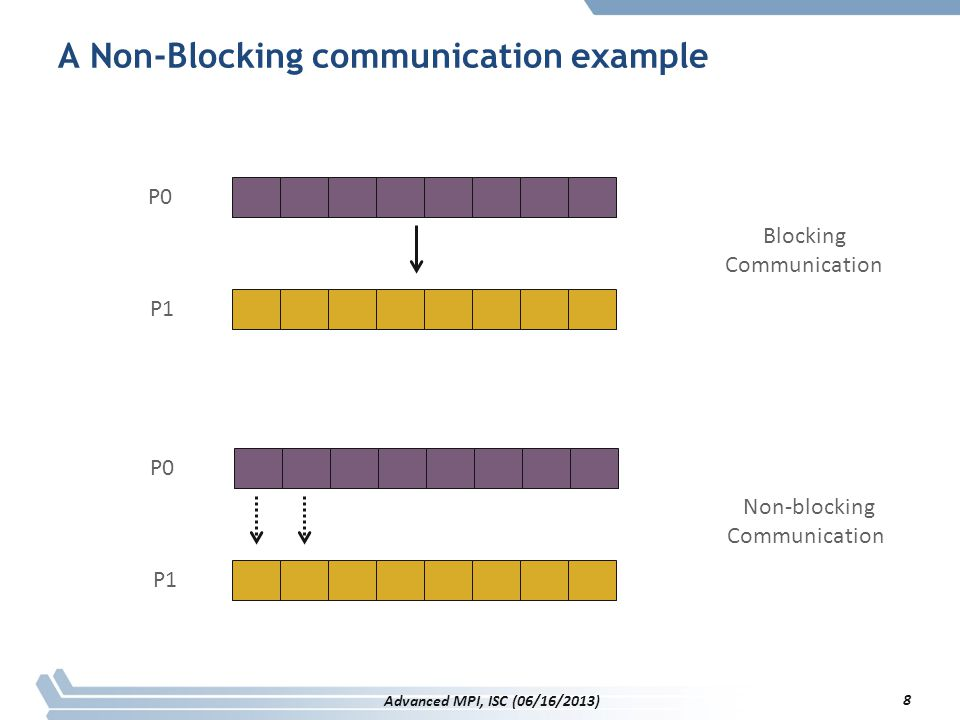 A Non-Blocking communication example