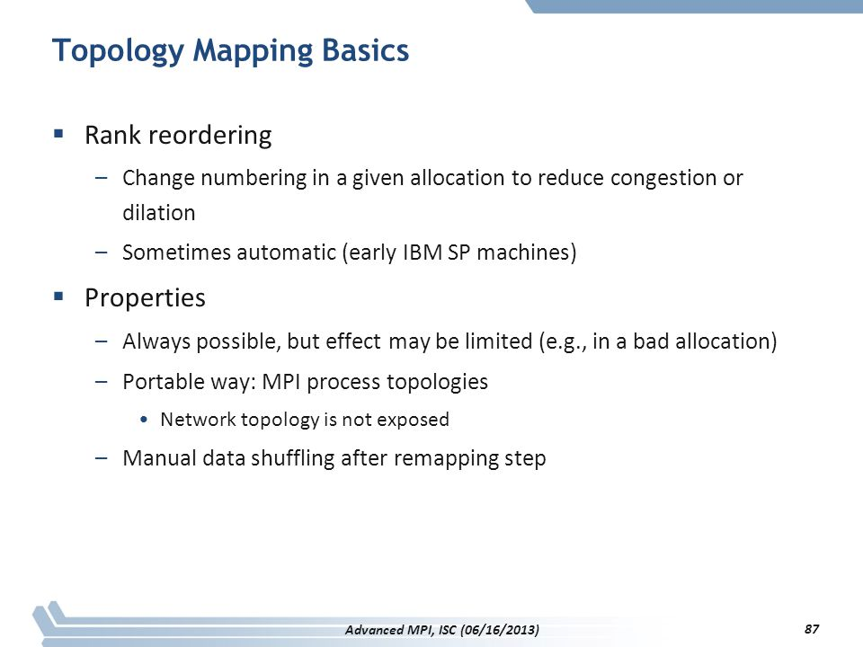 Topology Mapping Basics