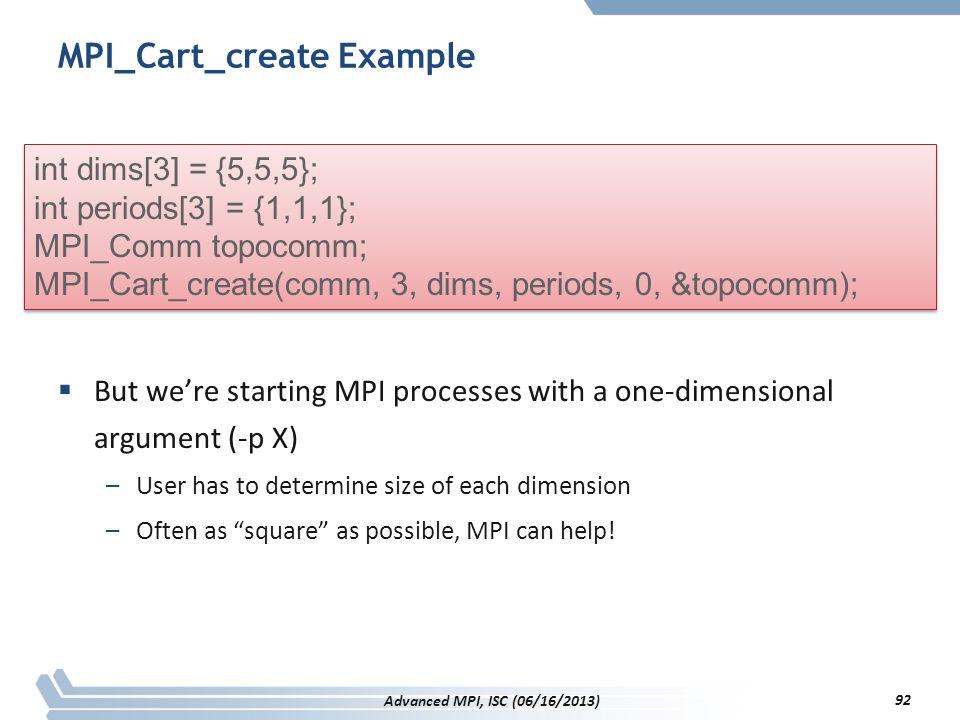 MPI_Cart_create Example