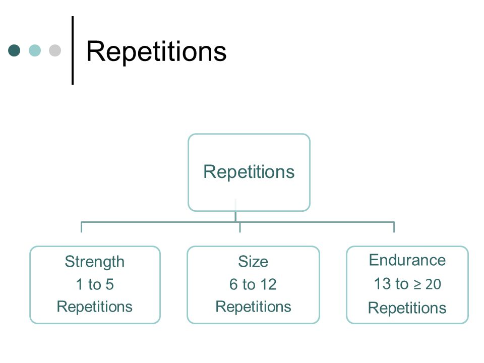 Repetitions Repetitions Strength Size Endurance 13 to ≥ 20 1 to 5
