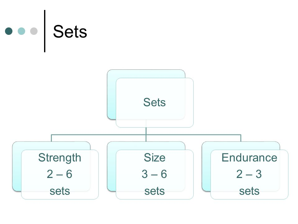Sets Sets Strength 2 – 6 sets Size 3 – 6 Endurance 2 – 3