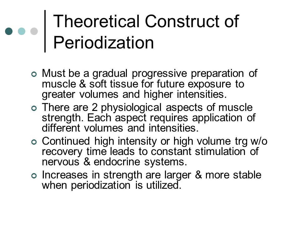 Theoretical Construct of Periodization
