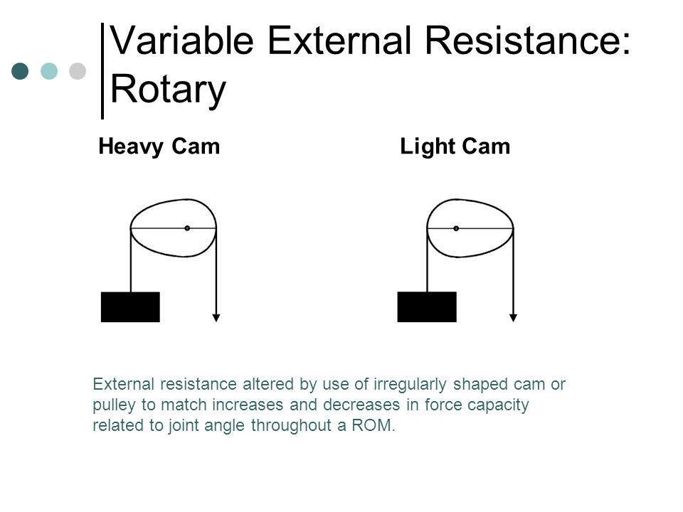 Variable External Resistance: Rotary