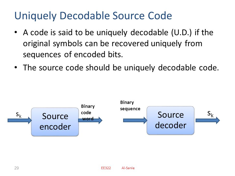 Uniquely Decodable Source Code