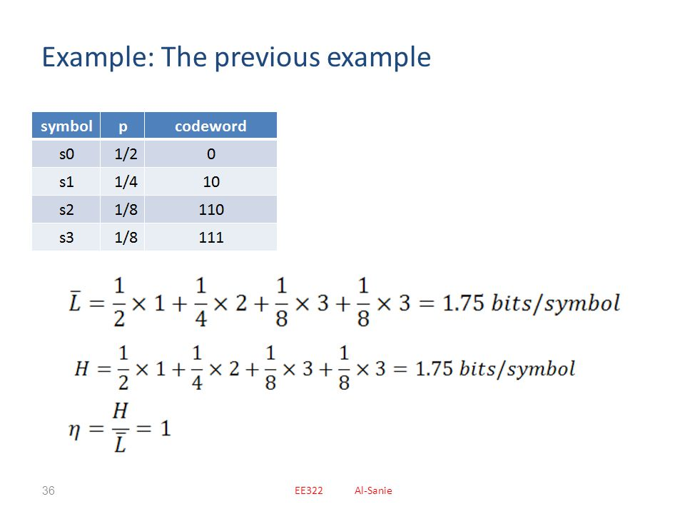 Example: The previous example