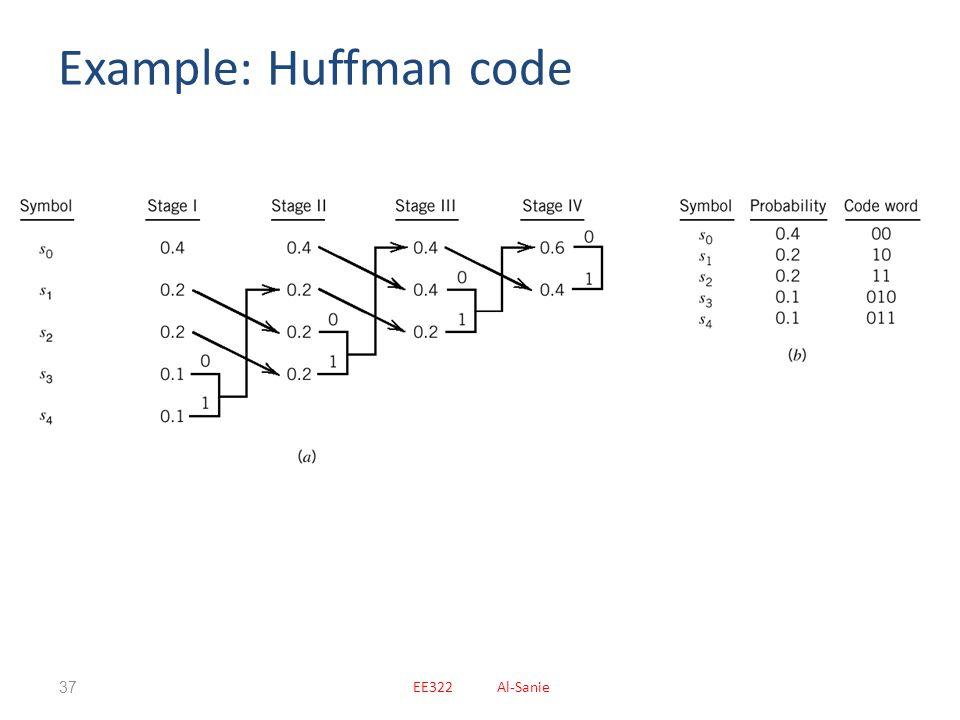 Example: Huffman code EE322 Al-Sanie