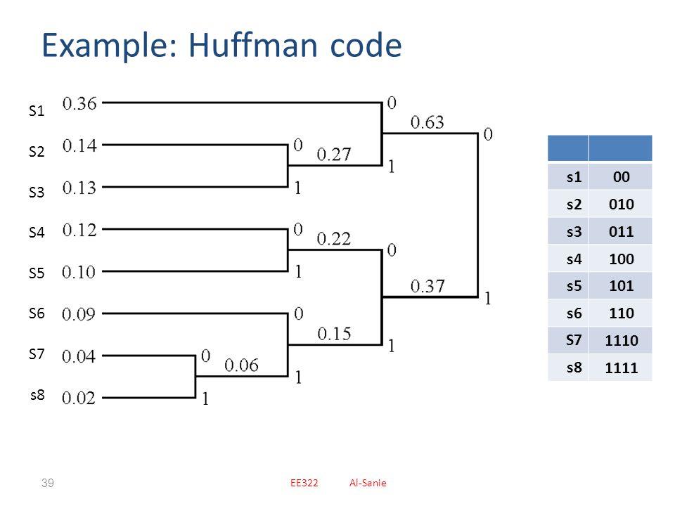 Example: Huffman code S1 S2 S3 S4 S5 S6 S7 s8 00 s1 010 s2 011 s3 100