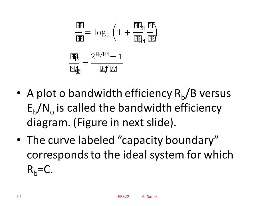 A plot o bandwidth efficiency Rb/B versus Eb/No is called the bandwidth efficiency diagram. (Figure in next slide).