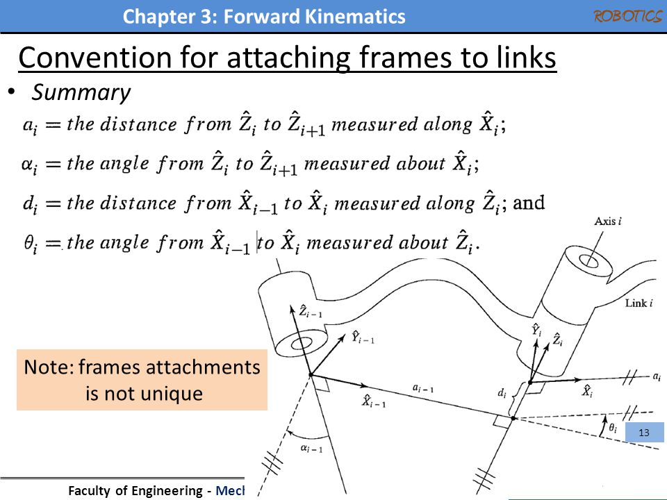 Convention for attaching frames to links