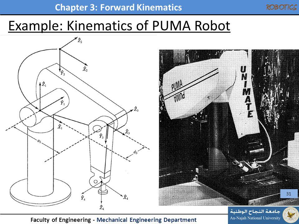 Example: Kinematics of PUMA Robot