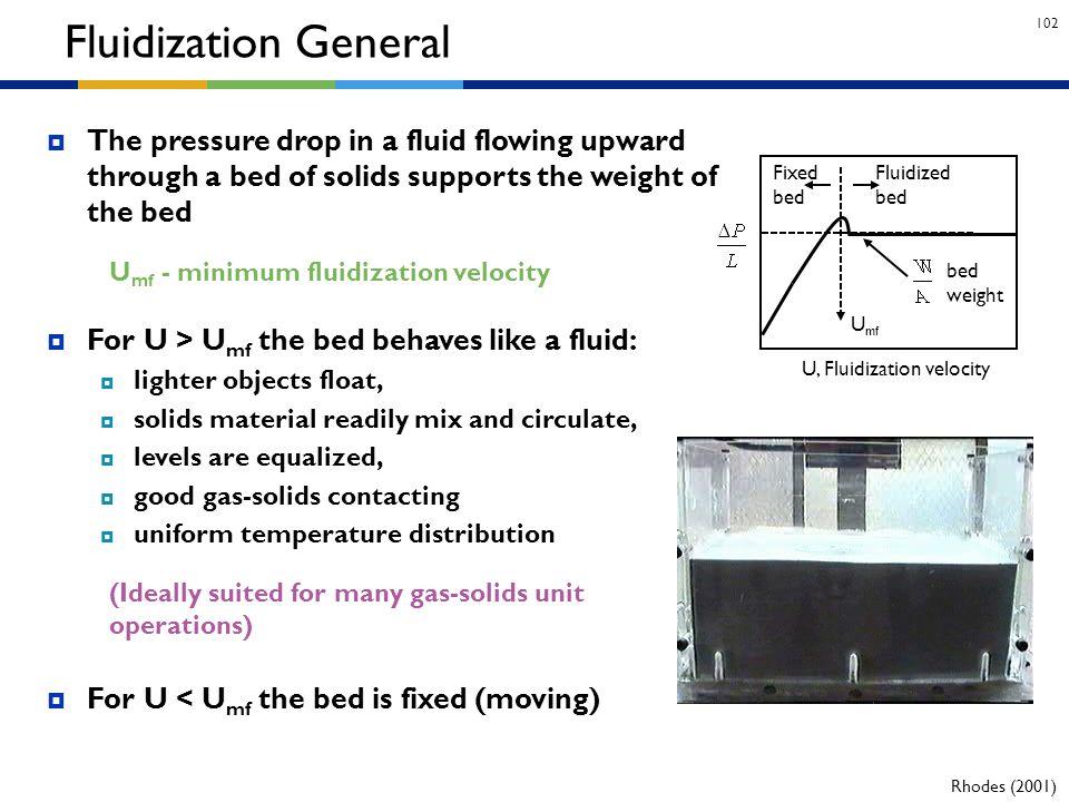 U, Fluidization velocity