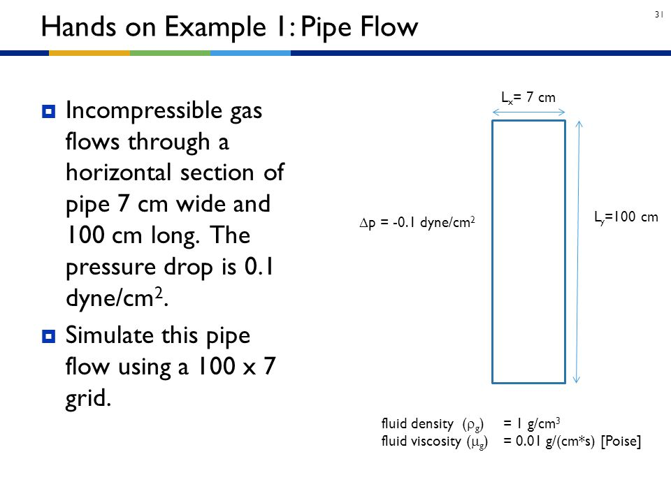 Hands on Example 1: Pipe Flow