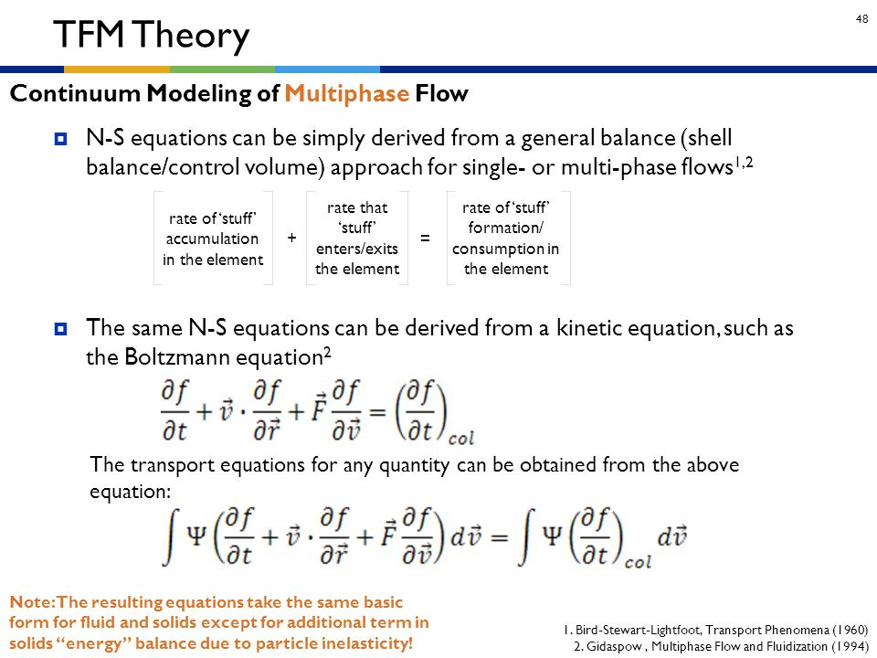 TFM Theory Continuum Modeling of Multiphase Flow