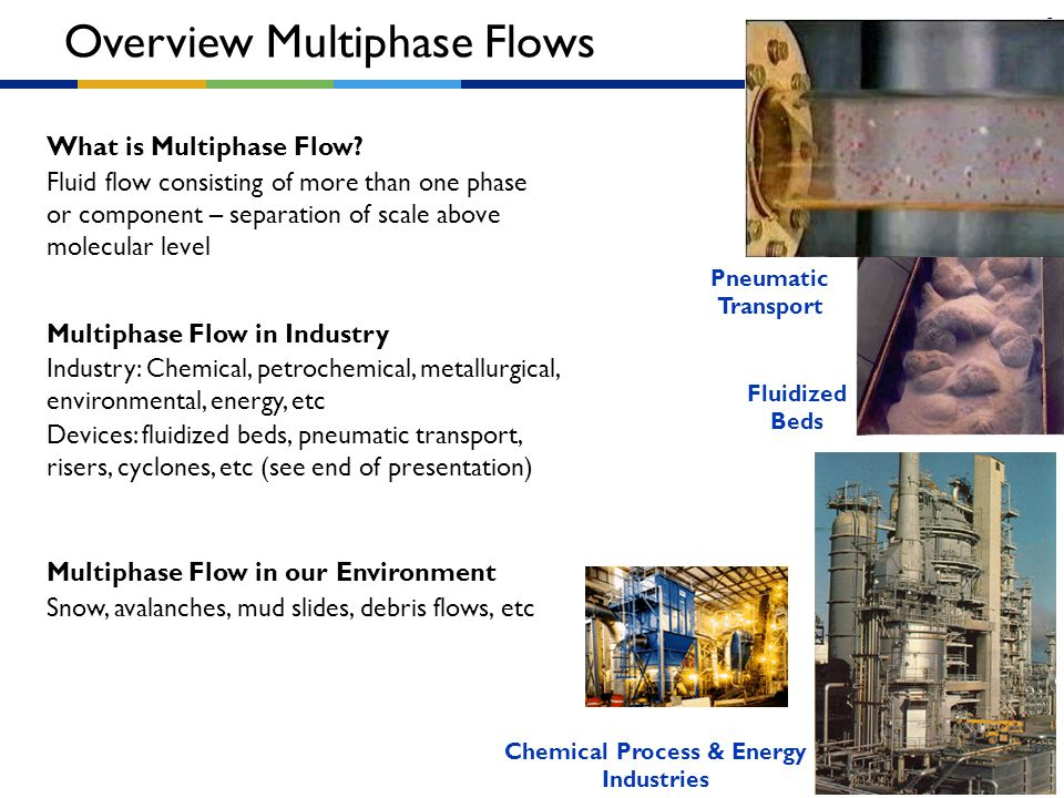 Overview Multiphase Flows