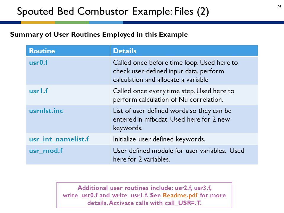 Spouted Bed Combustor Example: Files (2)
