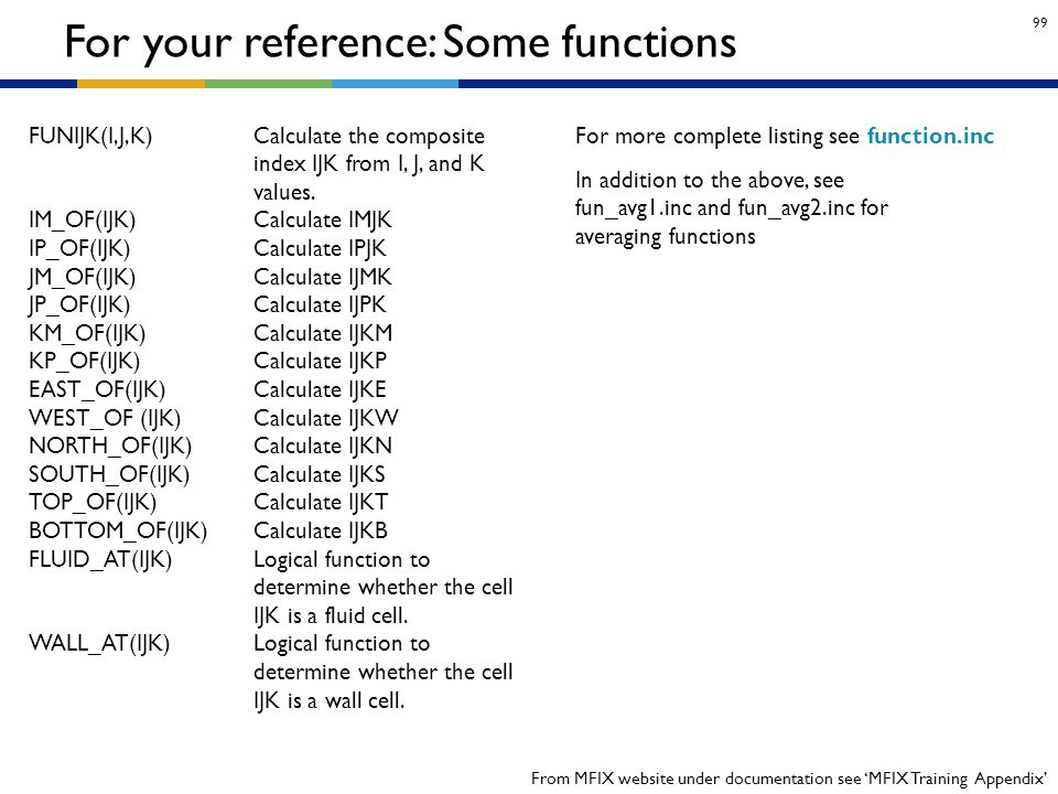 For your reference: Some functions