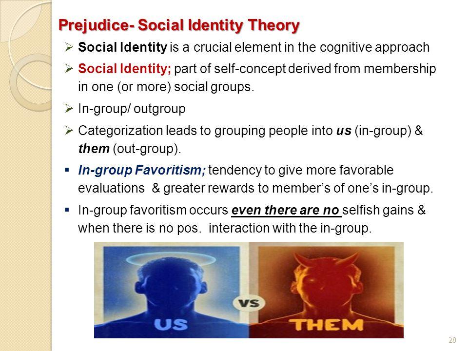 Prejudice- Social Identity Theory