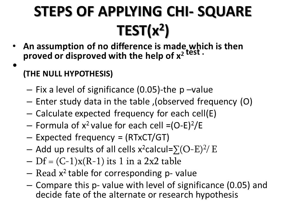 STEPS OF APPLYING CHI- SQUARE TEST(x2)