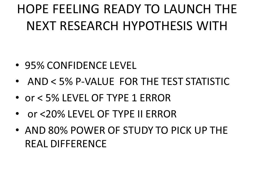 HOPE FEELING READY TO LAUNCH THE NEXT RESEARCH HYPOTHESIS WITH