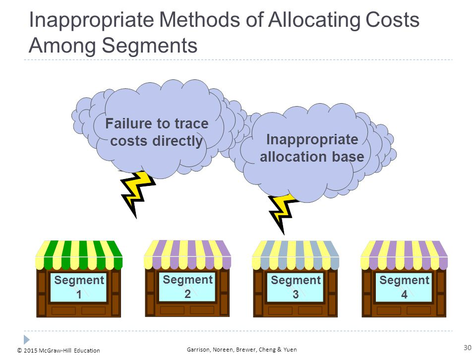Common Costs and Segments