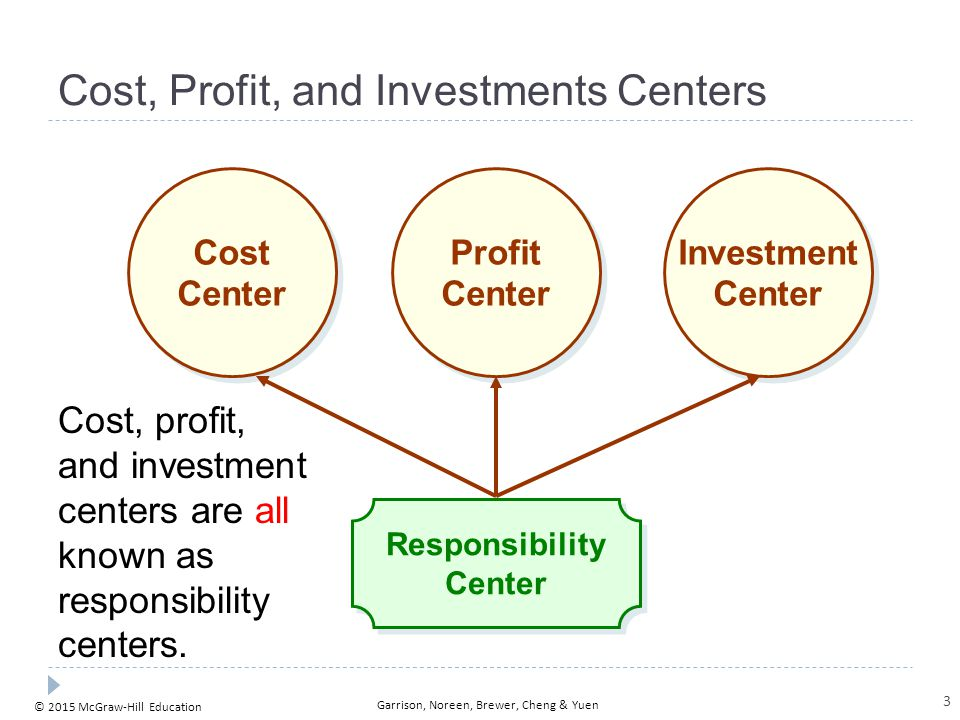 Cost Center A segment whose manager has control over costs, but not over revenues or investment funds.