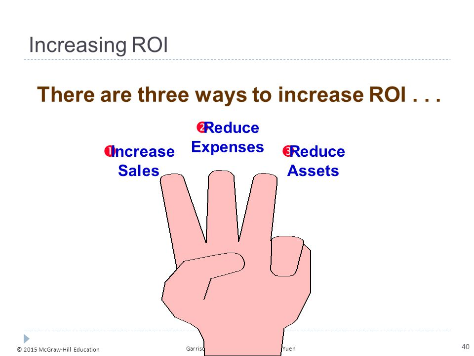 Increasing ROI – An Example