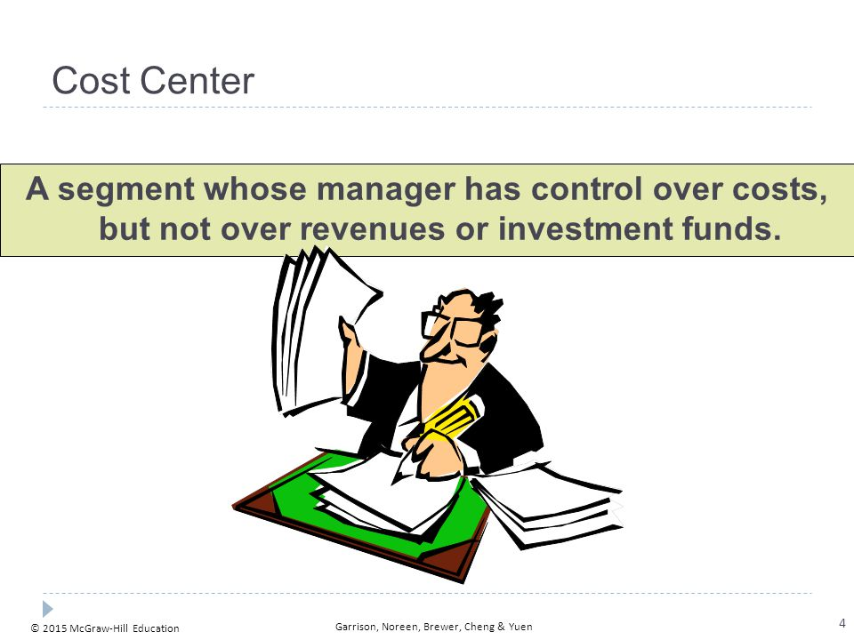 Profit Center Revenues. Sales. Interest. Other. Costs. Mfg. costs. Commissions. Salaries.
