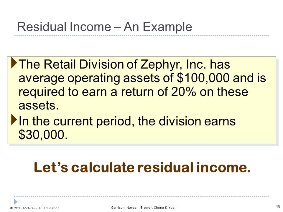 Residual Income – An Example