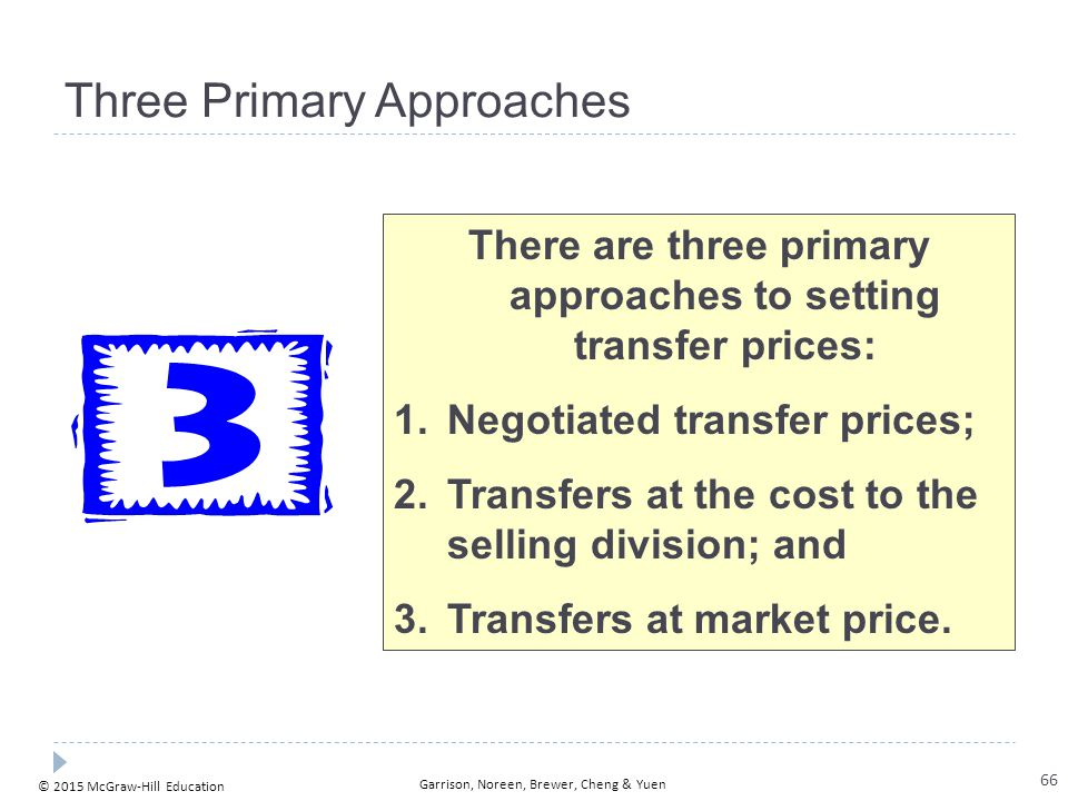Determine the range, if any, within which a negotiated transfer price should fall.