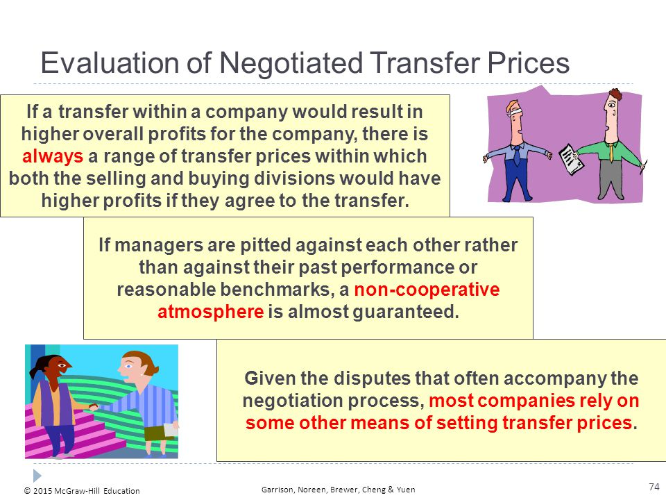 Transfers at the Cost to the Selling Division