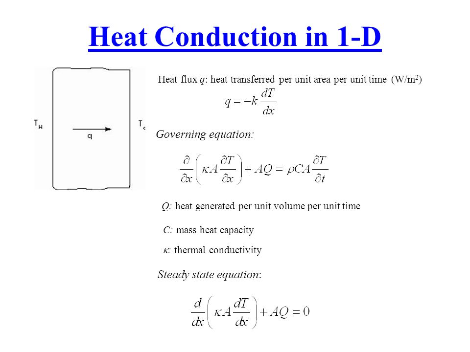 Heat Conduction in 1-D Governing equation: Steady state equation: