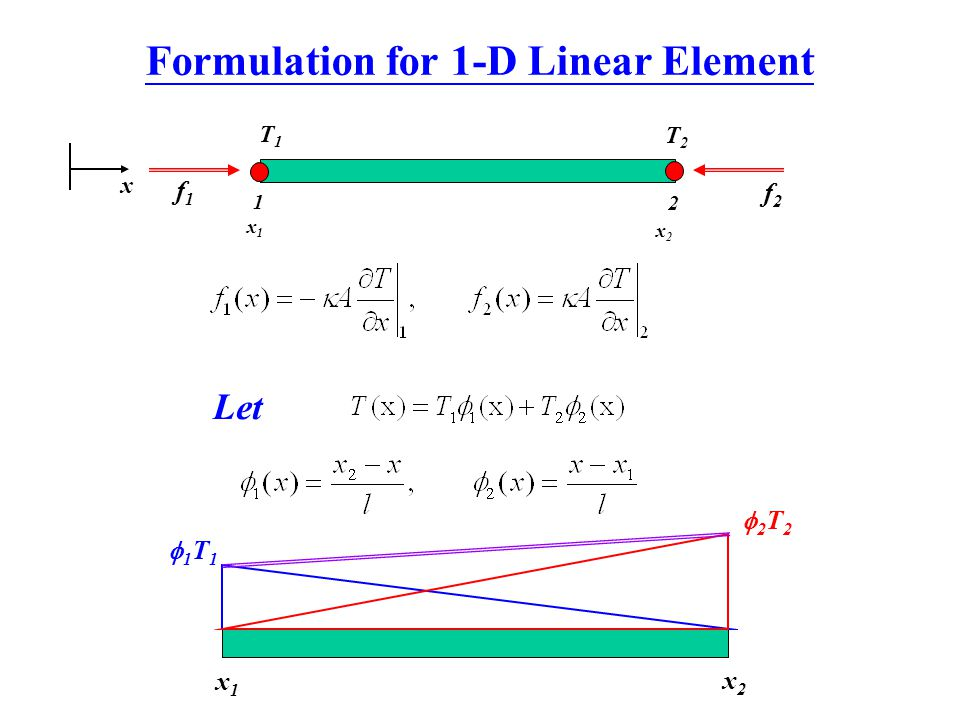 Formulation for 1-D Linear Element