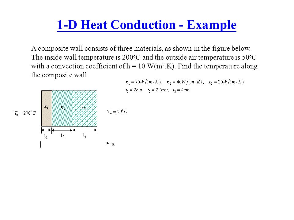 1-D Heat Conduction - Example