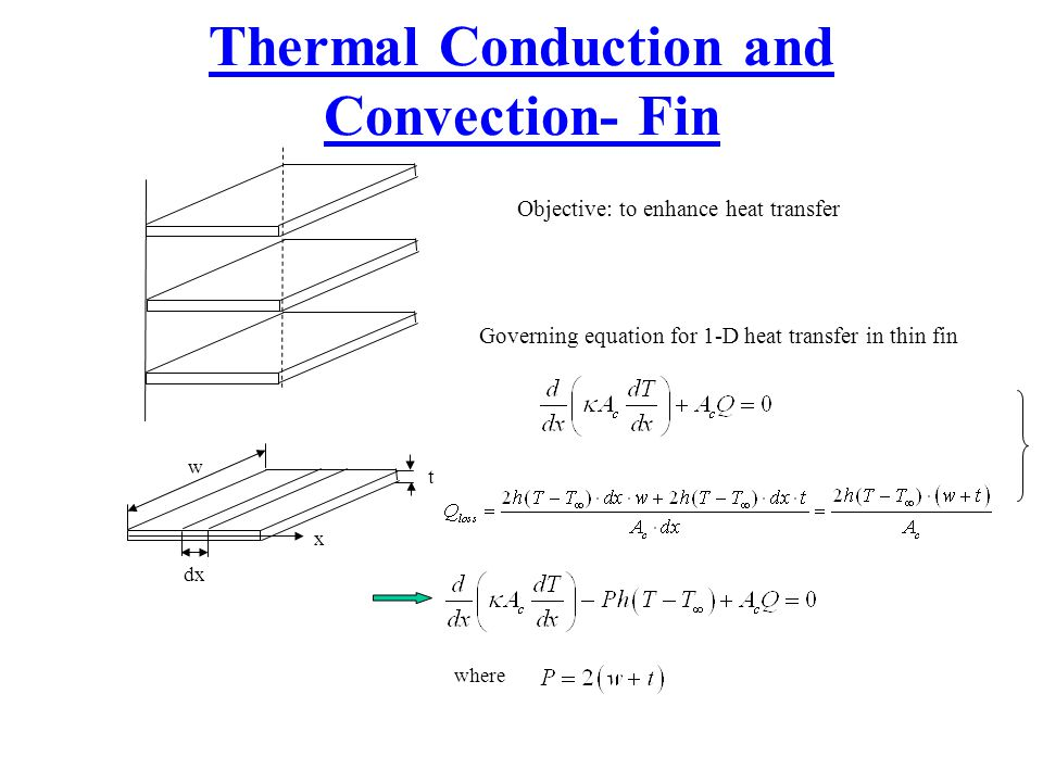 Thermal Conduction and Convection- Fin