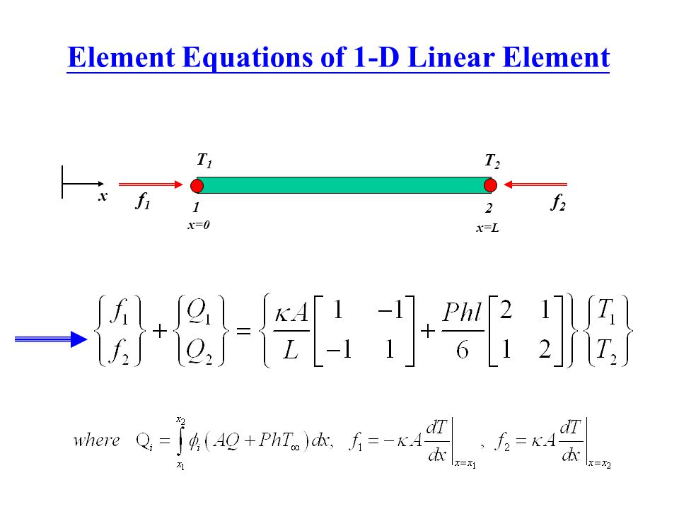 Element Equations of 1-D Linear Element
