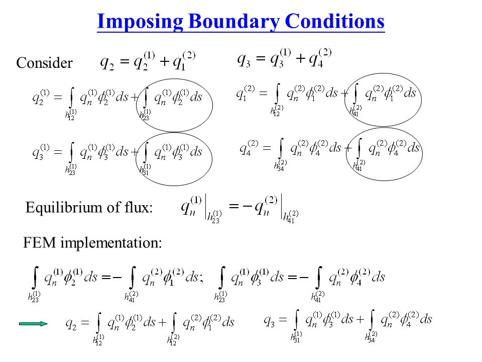 Imposing Boundary Conditions